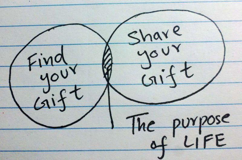 Purpose-of-Life